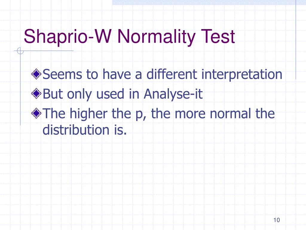 Shaprio-W Normality Test