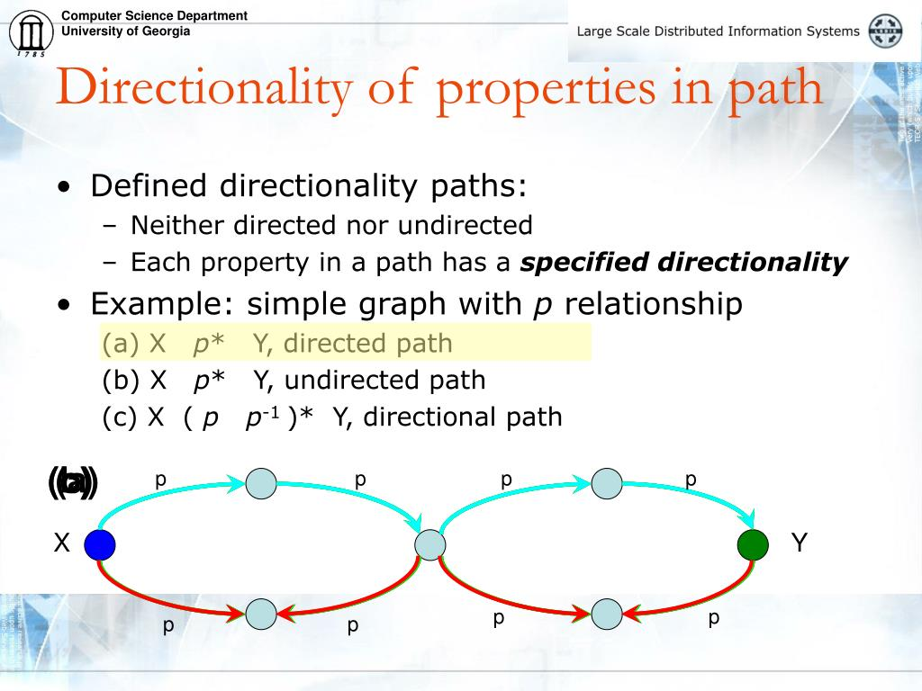 Directionality of properties in path