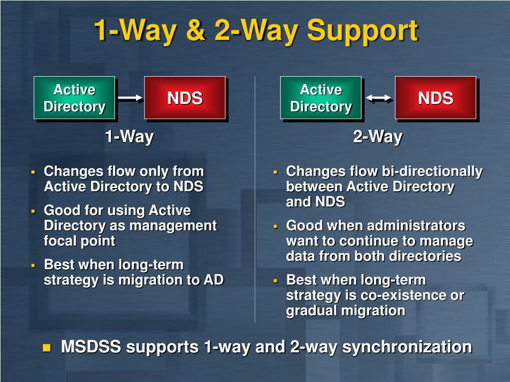 1-Way & 2-Way Support
