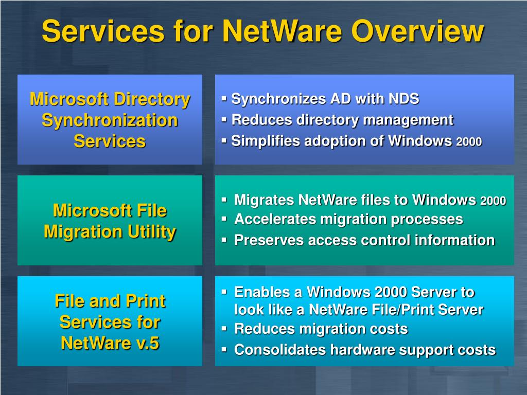 Microsoft Directory Synchronization Services