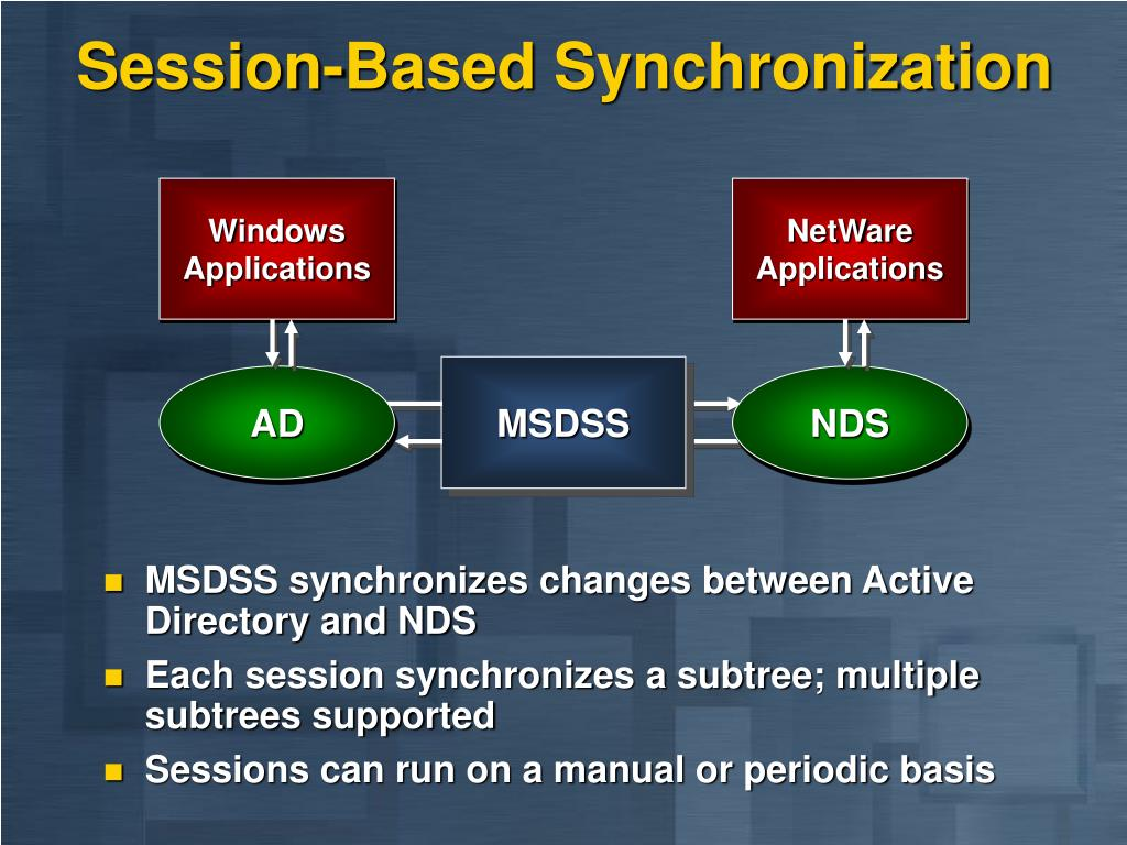 Session-Based Synchronization