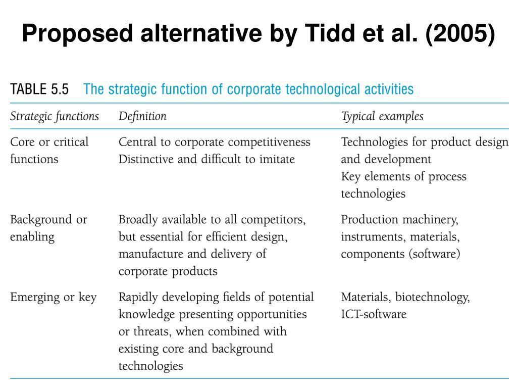 Proposed alternative by Tidd et al. (2005)