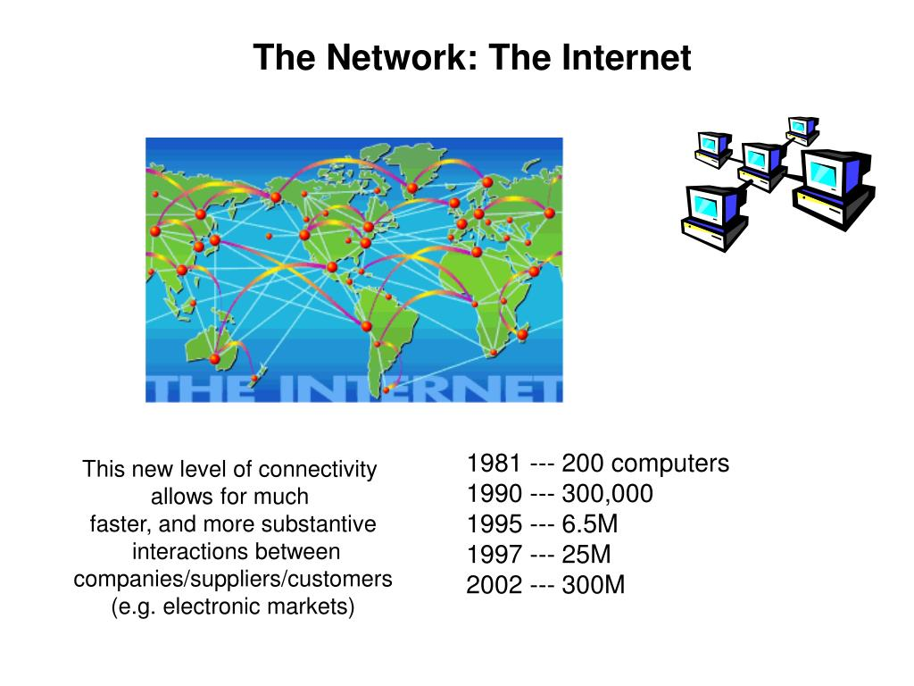 The Network: The Internet