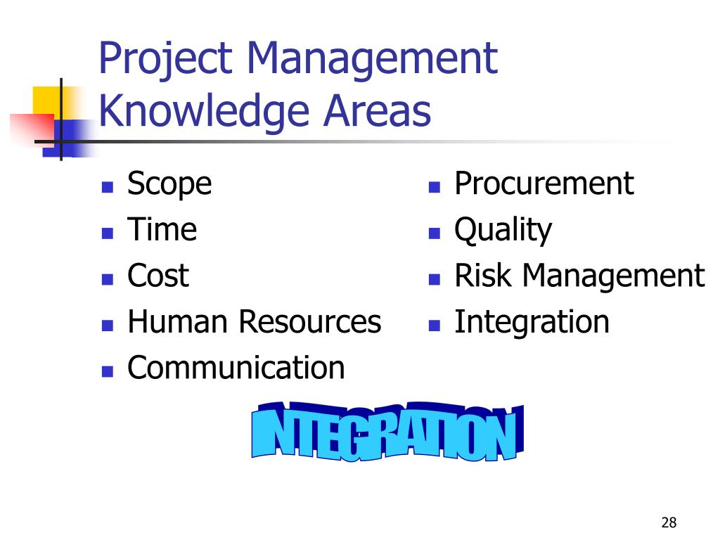 PPT - Fundamentals of Project Management PowerPoint ...