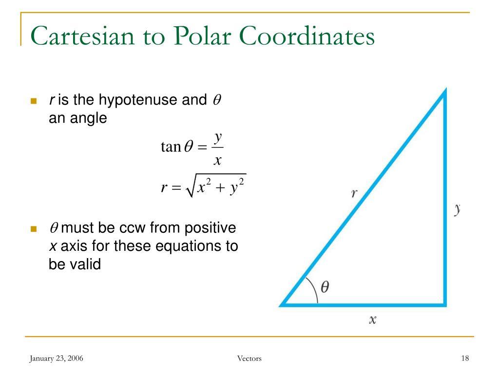 Cartesian to Polar Coordinates