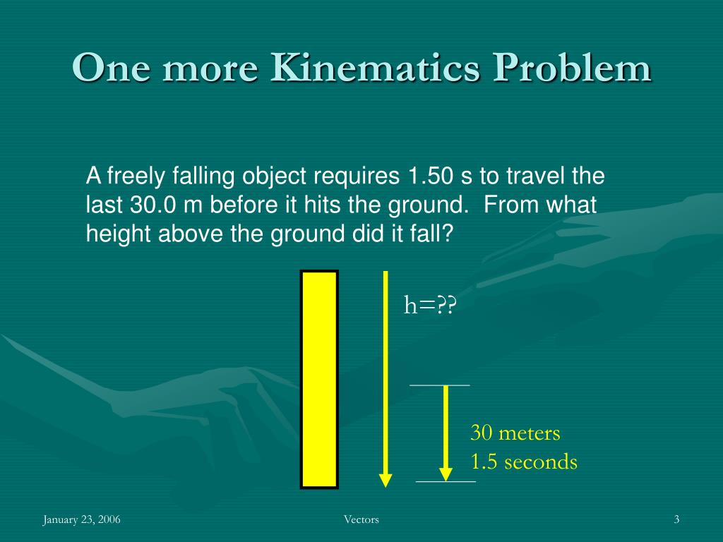 One more Kinematics Problem