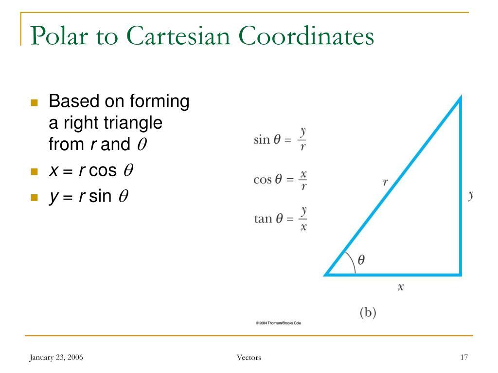 Polar to Cartesian Coordinates