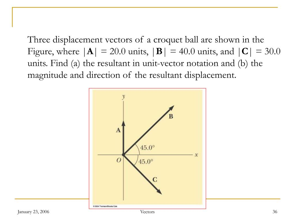 Three displacement vectors of a croquet ball are shown in the Figure, where |