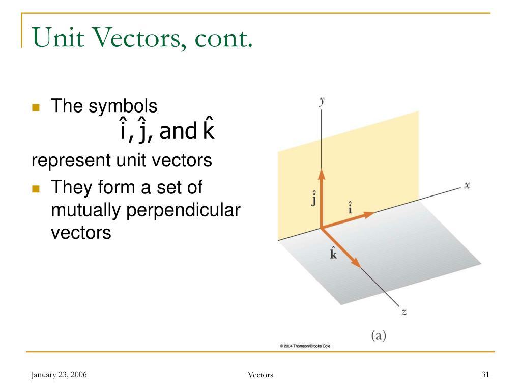 Unit Vectors, cont.