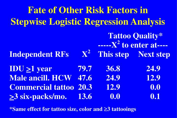Fate of Other Risk Factors in Stepwise Logistic Regression Analysis