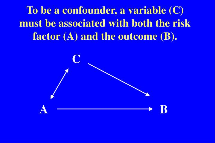To be a confounder, a variable (C) must be associated with both the risk factor (A) and the outcome (B).