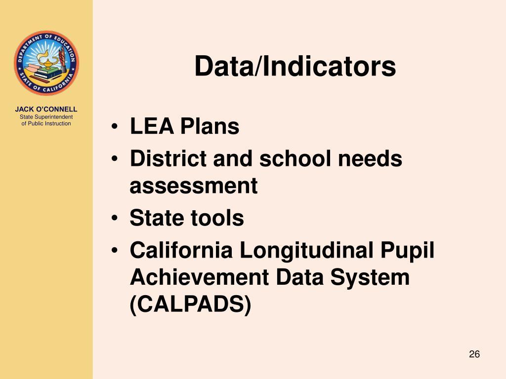Data/Indicators