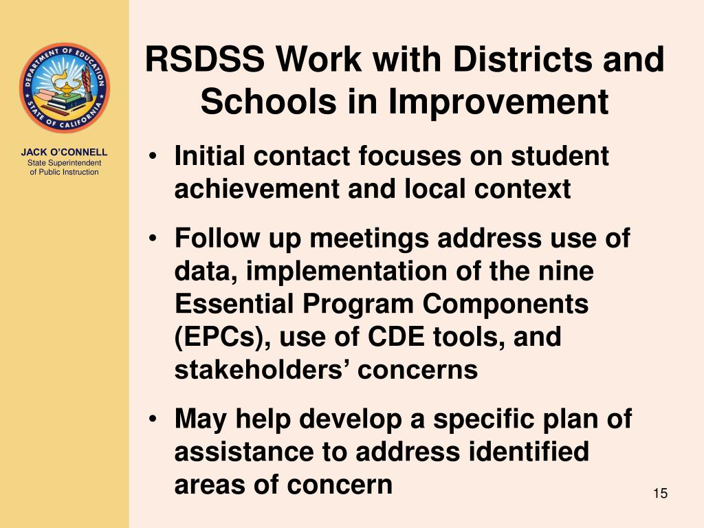 RSDSS Work with Districts and Schools in Improvement