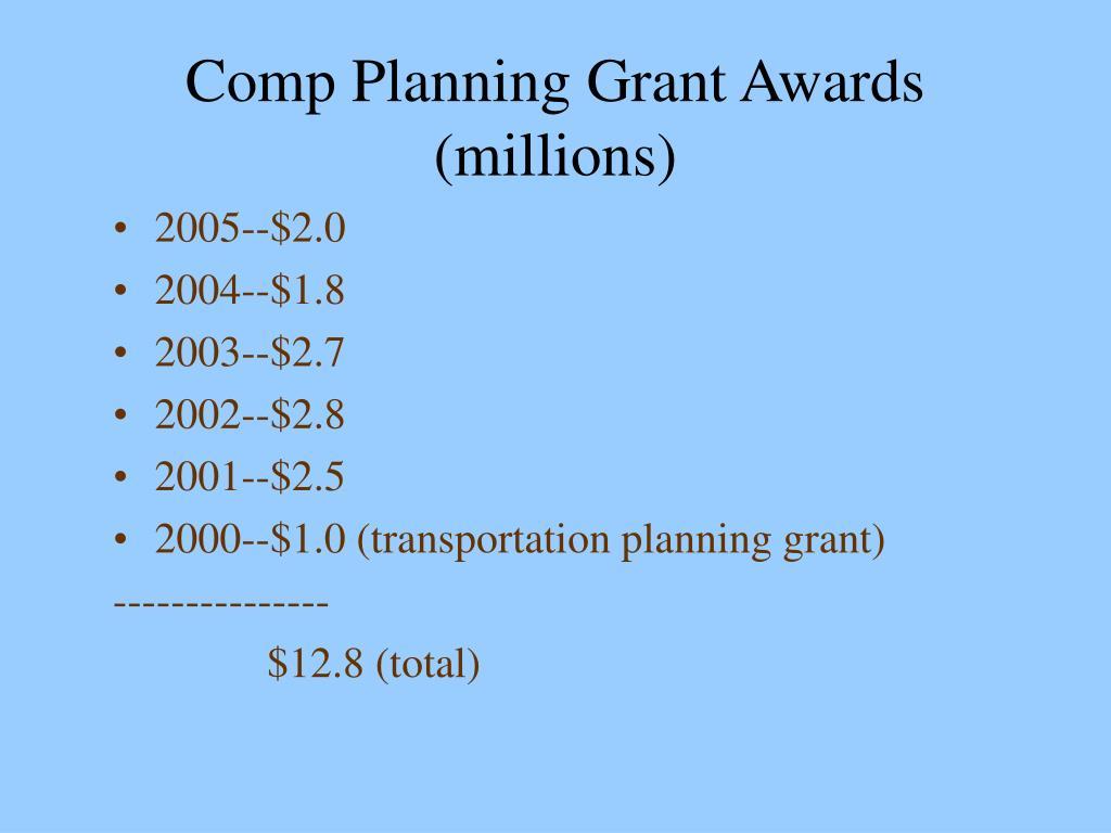 Comp Planning Grant Awards