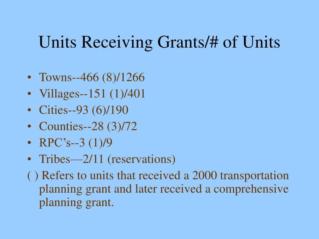 Units Receiving Grants/# of Units