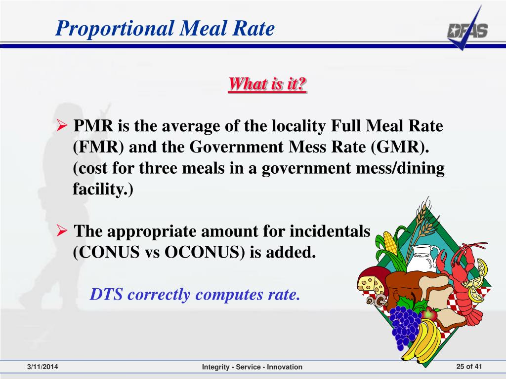 Proportional Meal Rate