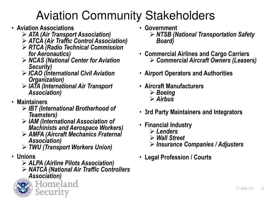 Aviation Associations