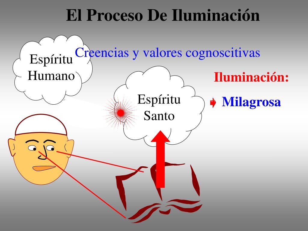 El Proceso De Iluminación
