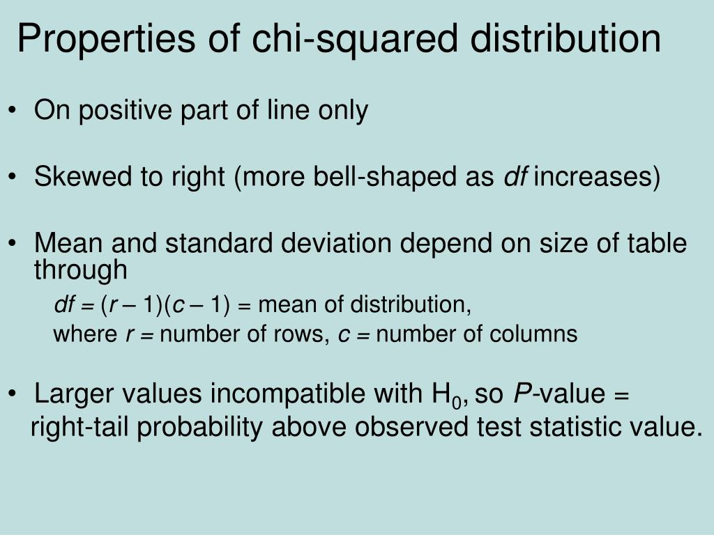 Properties of chi-squared distribution
