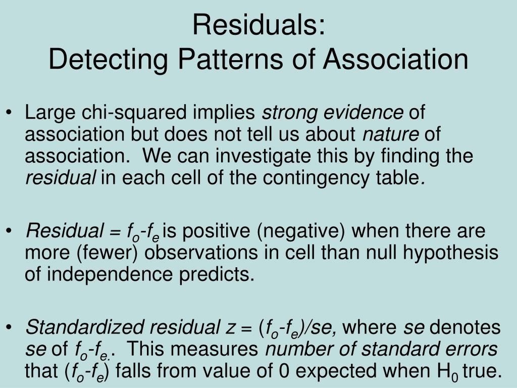 Residuals: