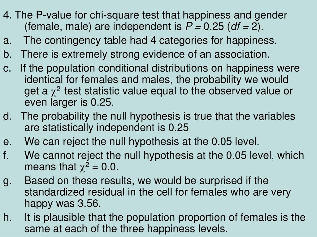 4. The P-value for chi-square test that happiness and gender (female, male) are independent is