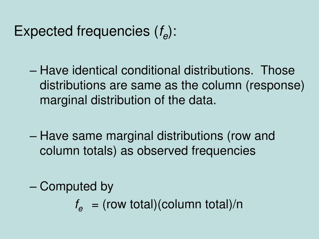 Expected frequencies (