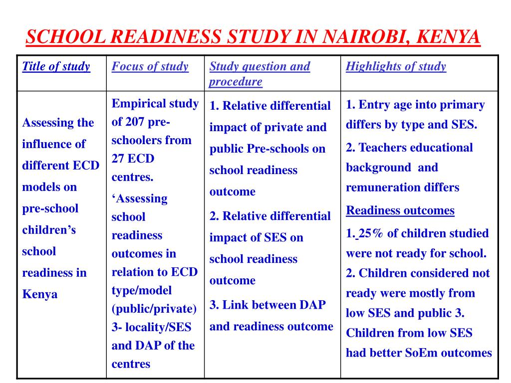 SCHOOL READINESS STUDY IN NAIROBI, KENYA