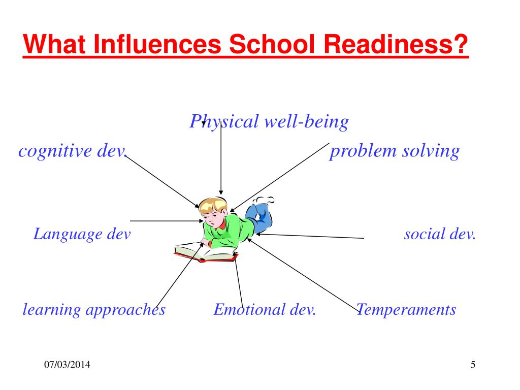 What Influences School Readiness?