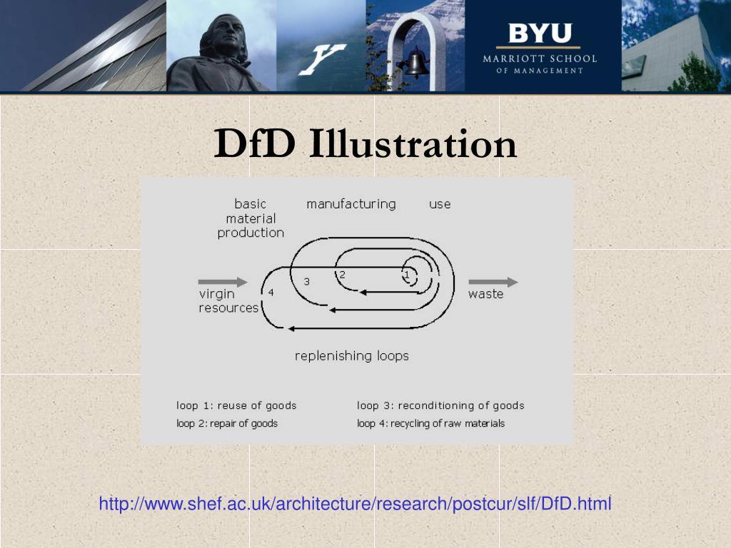 DfD Illustration