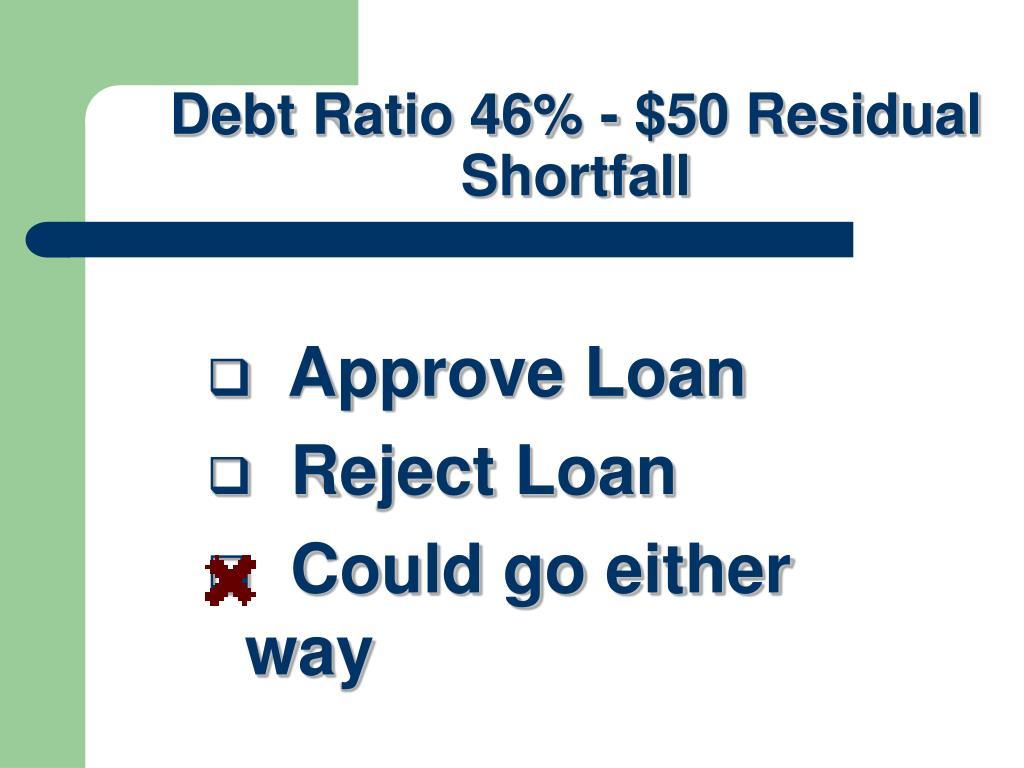 Debt Ratio 46% - $50 Residual Shortfall