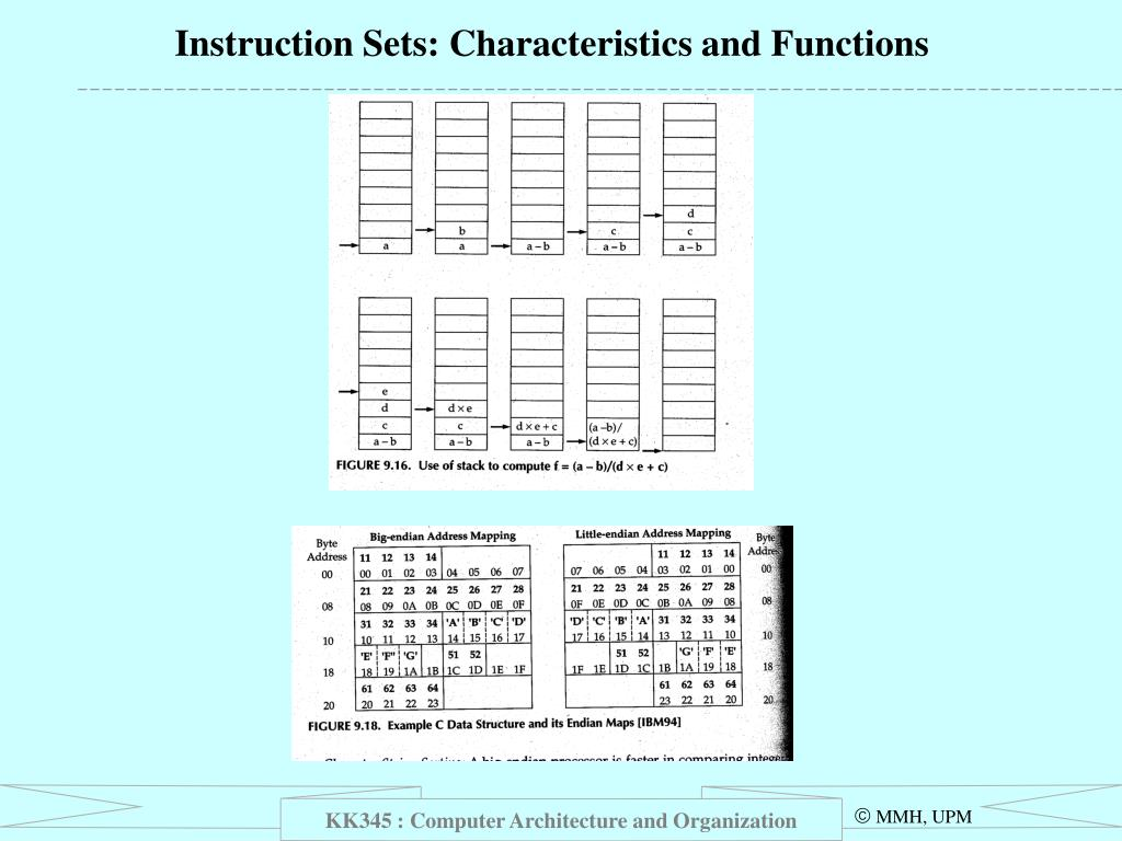 Instruction Sets: Characteristics and Functions