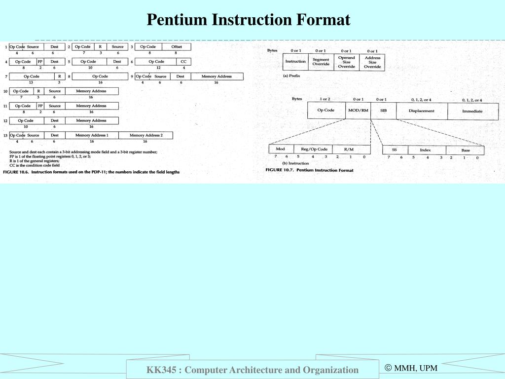 Pentium Instruction Format