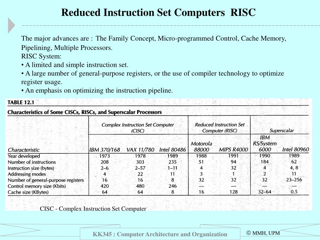 Reduced Instruction Set Computers  RISC