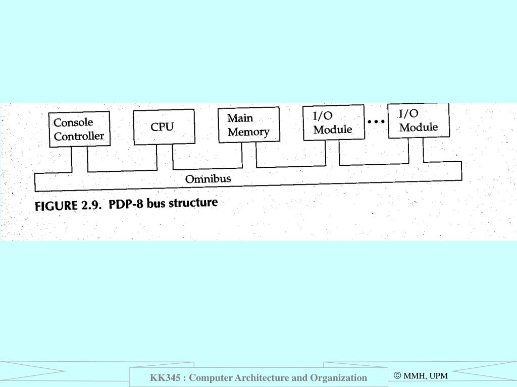KK345 : Computer Architecture and Organization