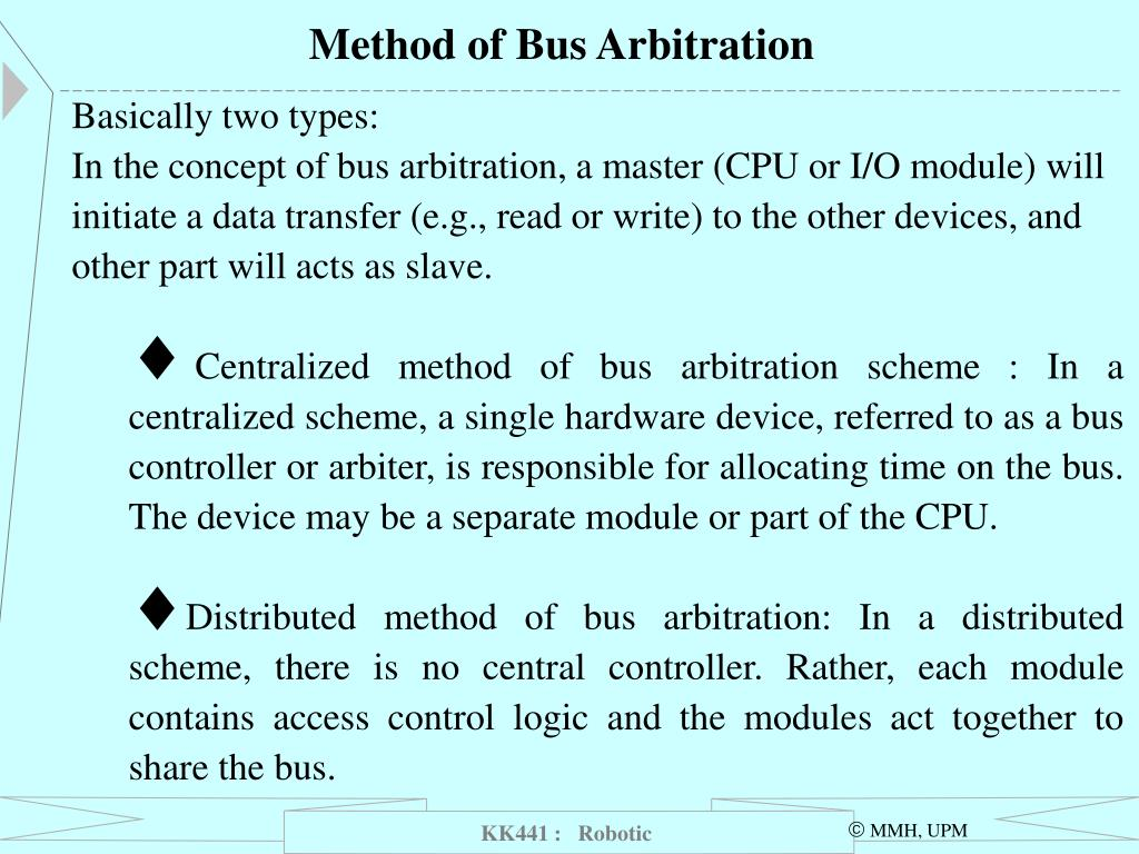 Method of Bus Arbitration