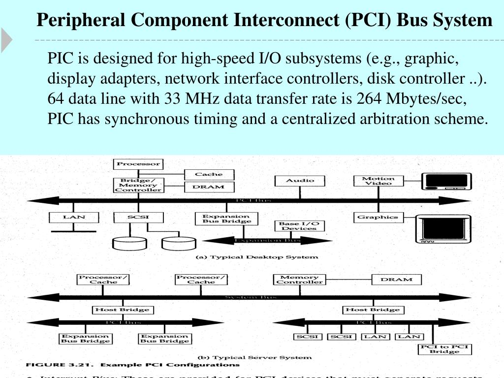 Peripheral Component Interconnect (PCI) Bus System