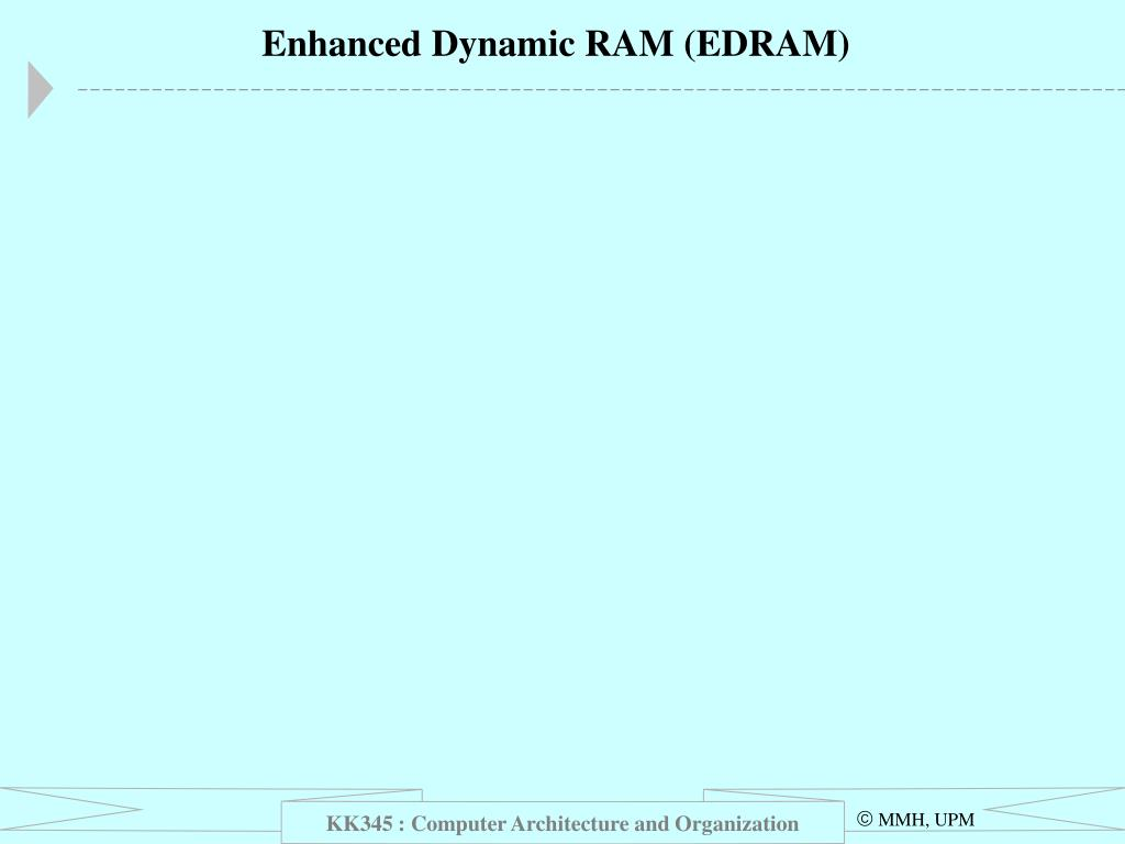 Enhanced Dynamic RAM (EDRAM)