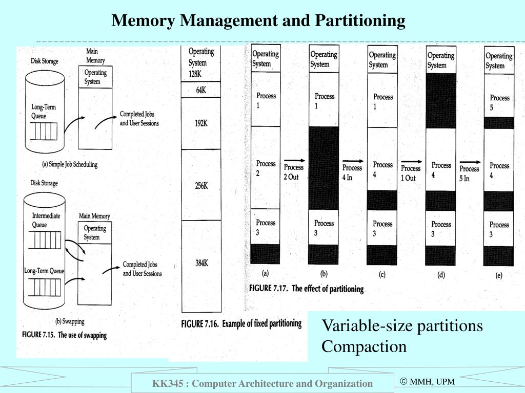 Memory Management and Partitioning
