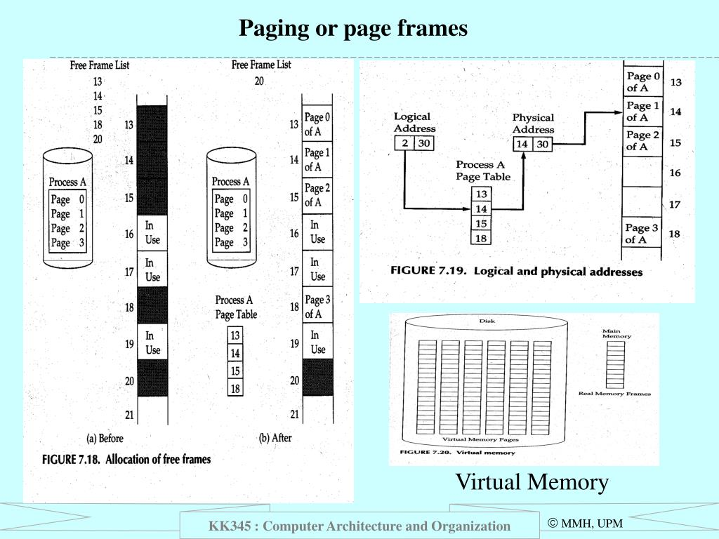 Paging or page frames