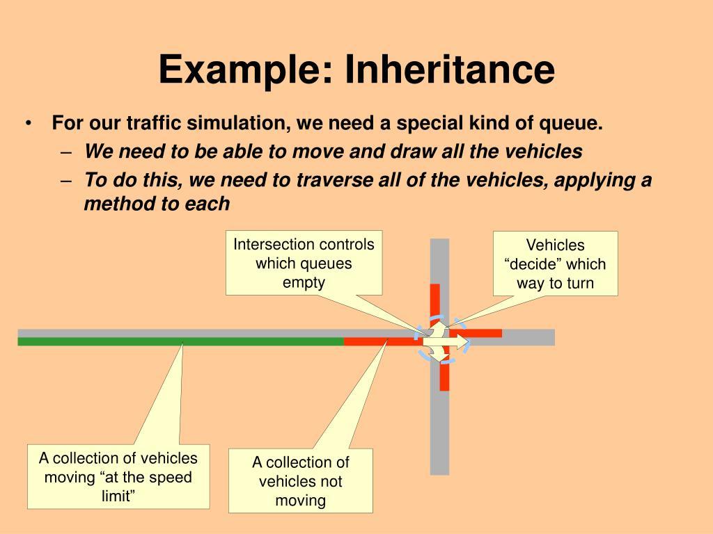 Example: Inheritance