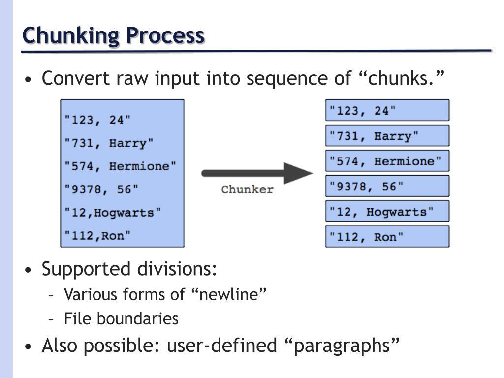 Chunking Process