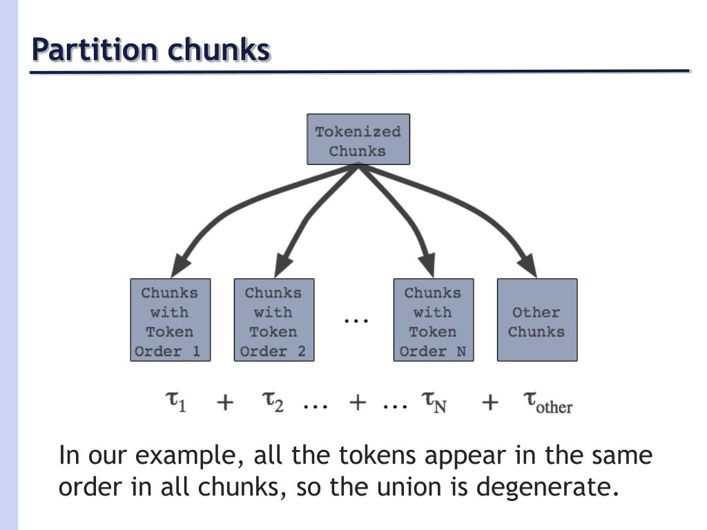Partition chunks