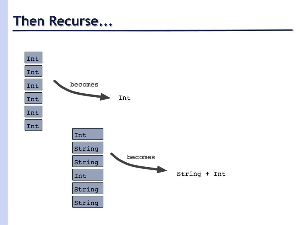 Then Recurse...