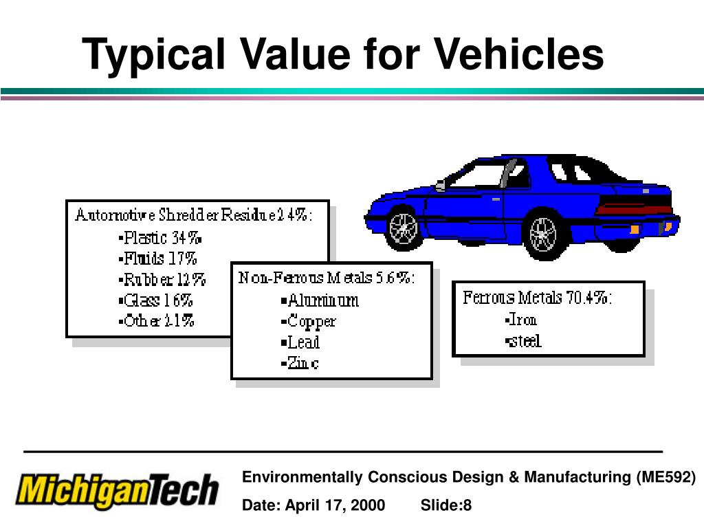 Typical Value for Vehicles