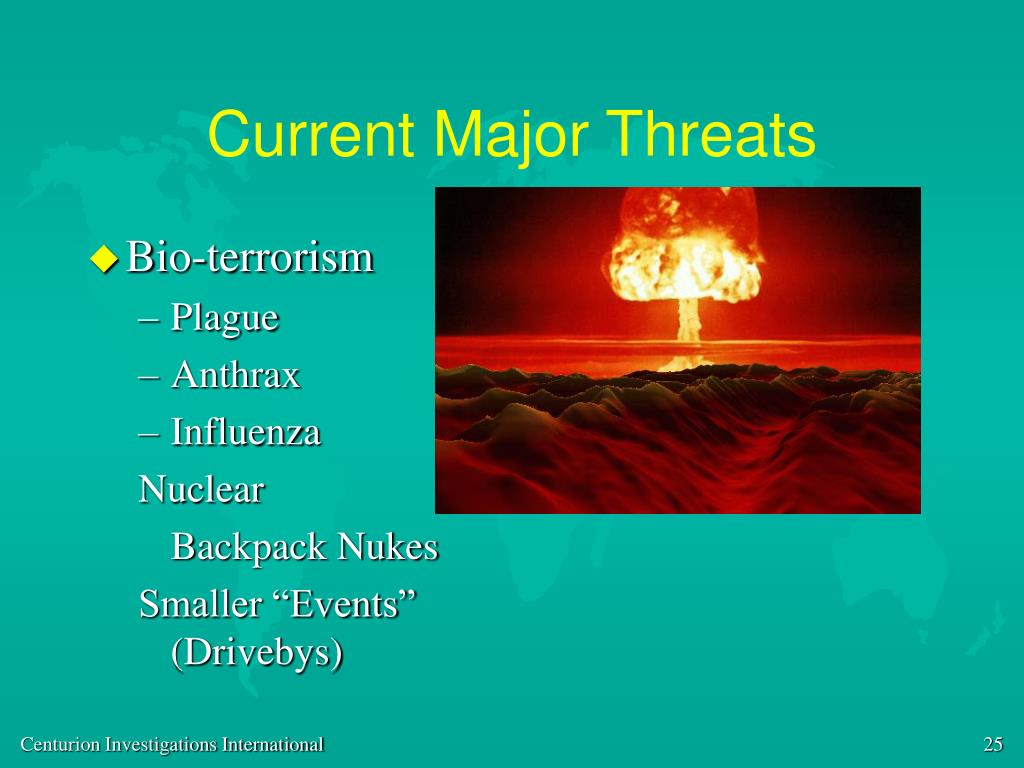 Current Major Threats