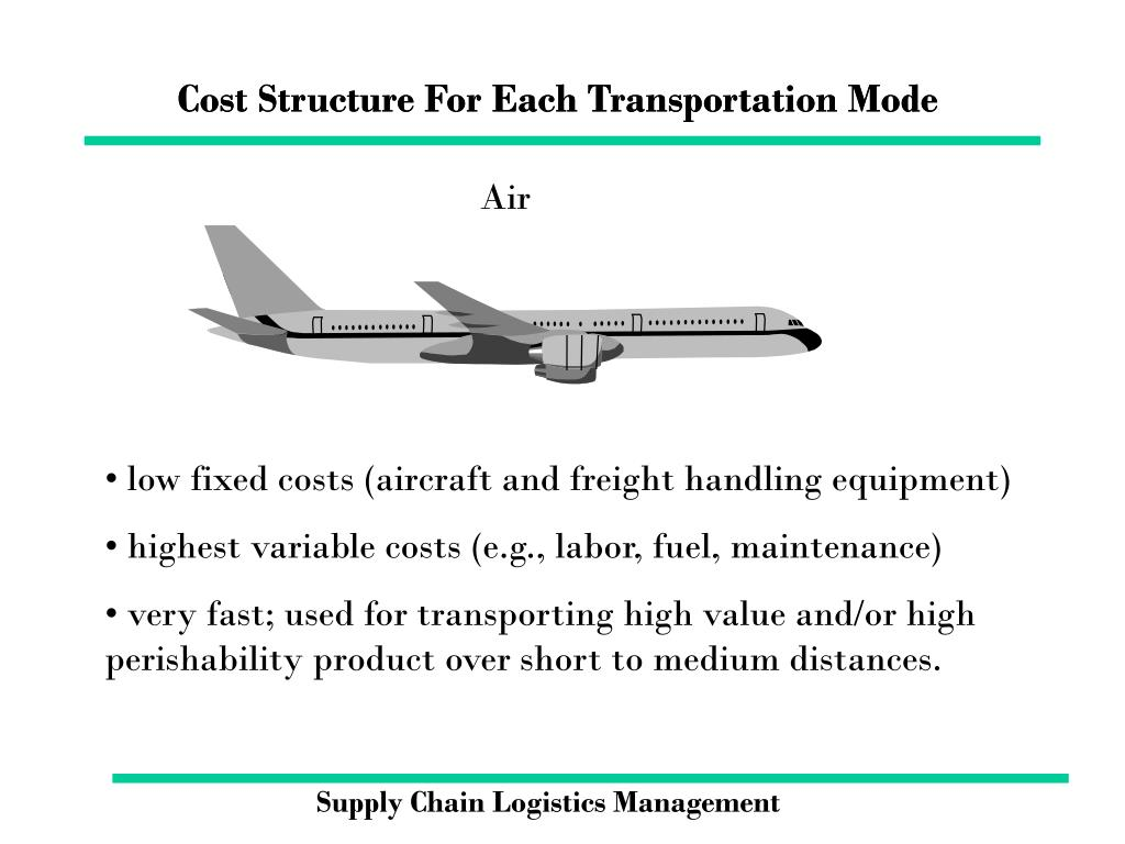 Cost Structure For Each Transportation Mode