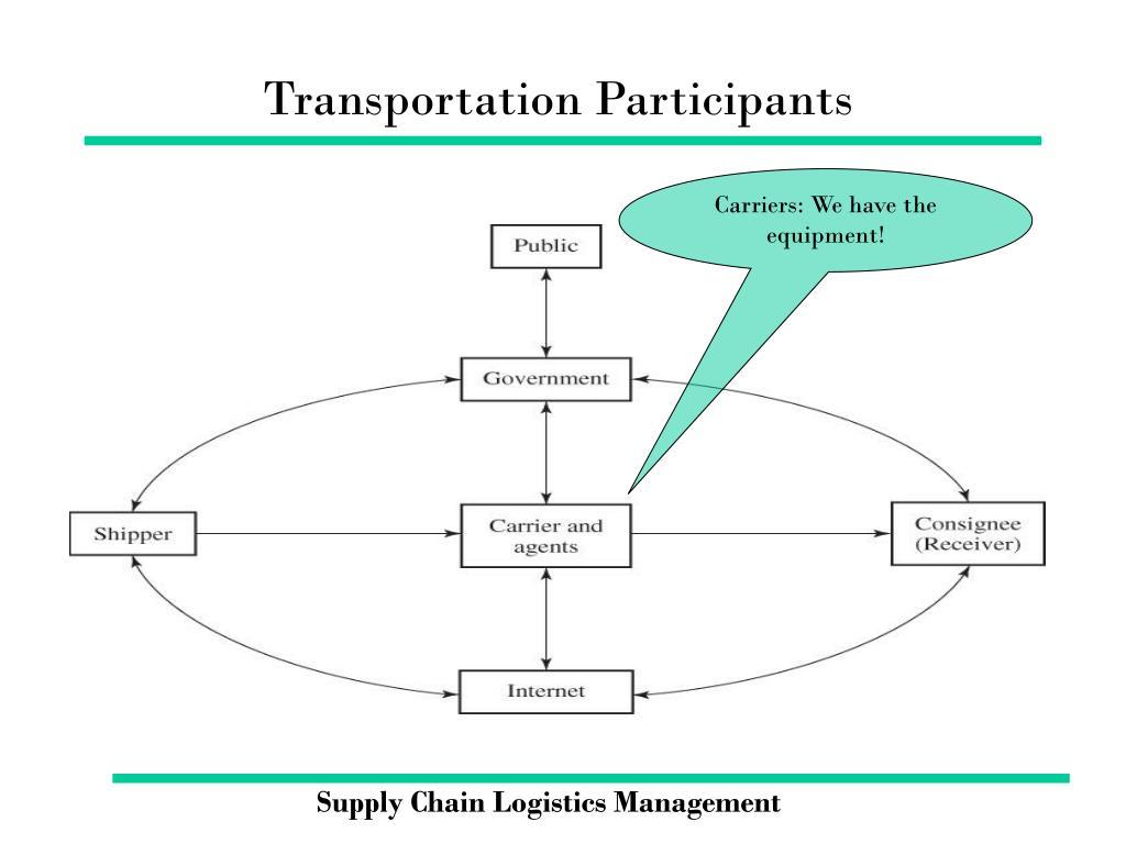 Transportation Participants