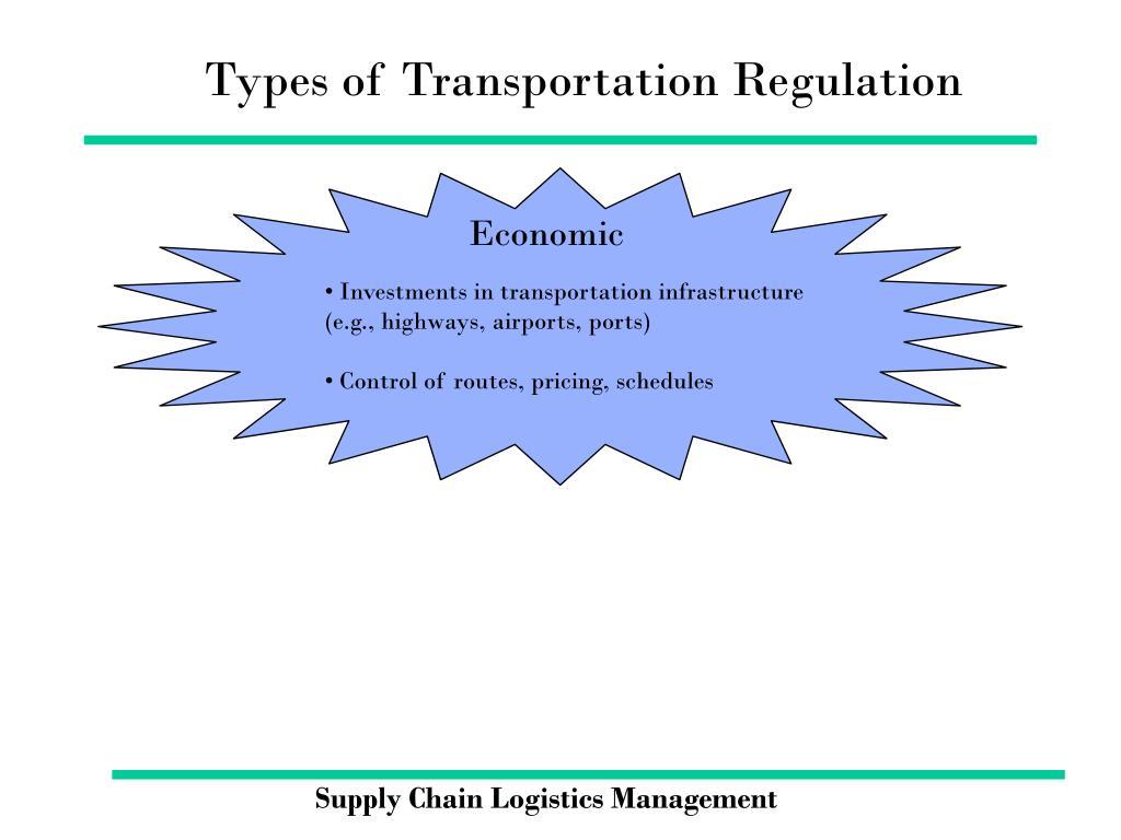 Types of Transportation Regulation