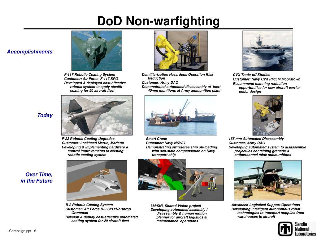 DoD Non-warfighting