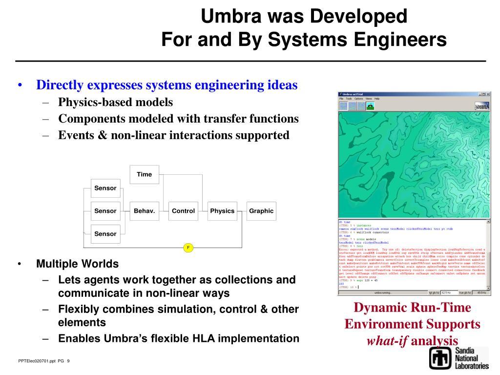 Umbra was Developed